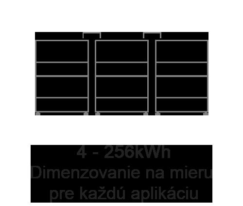 Premium-LVL-02.png