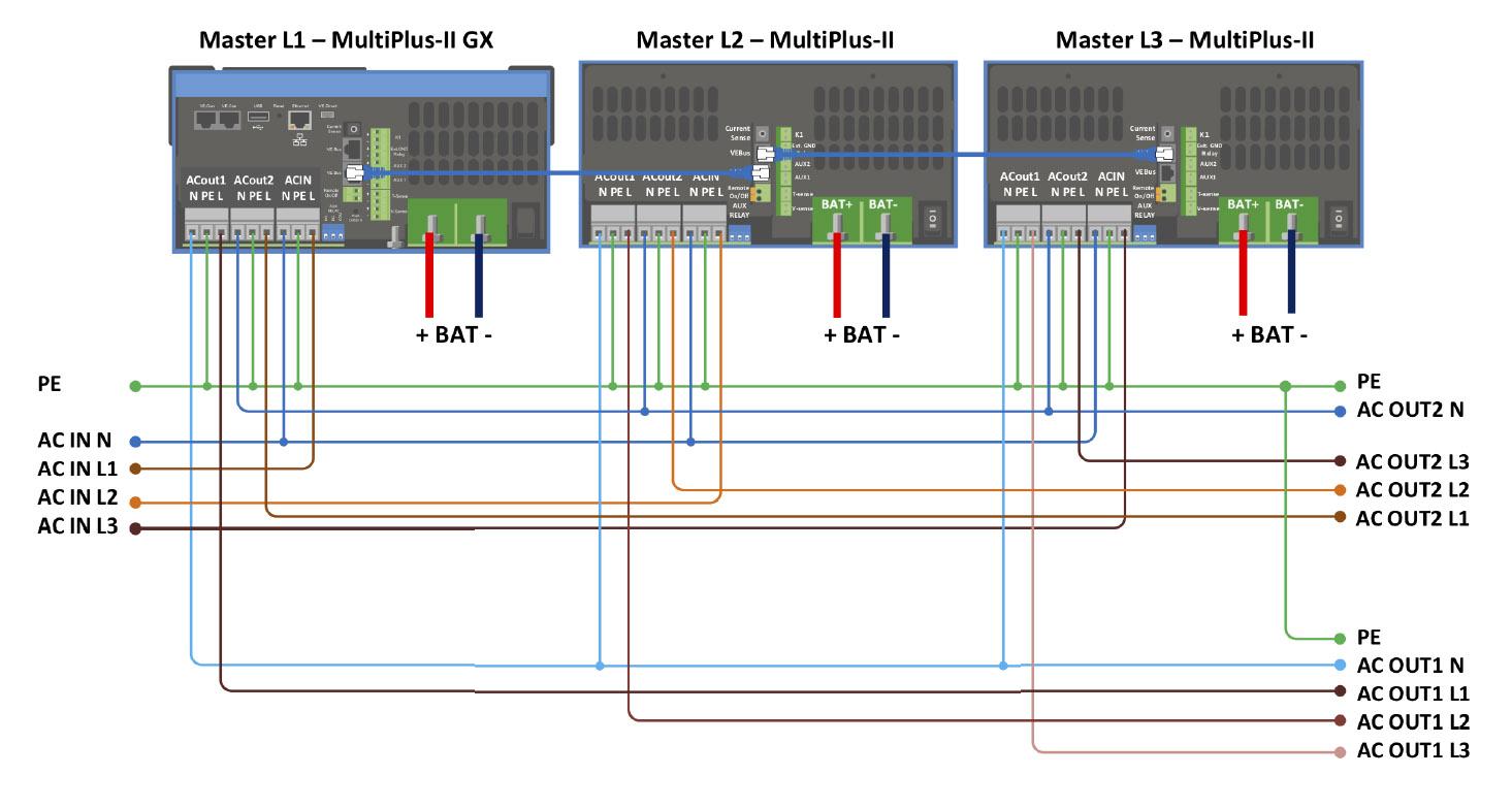 3F-Schema.jpg